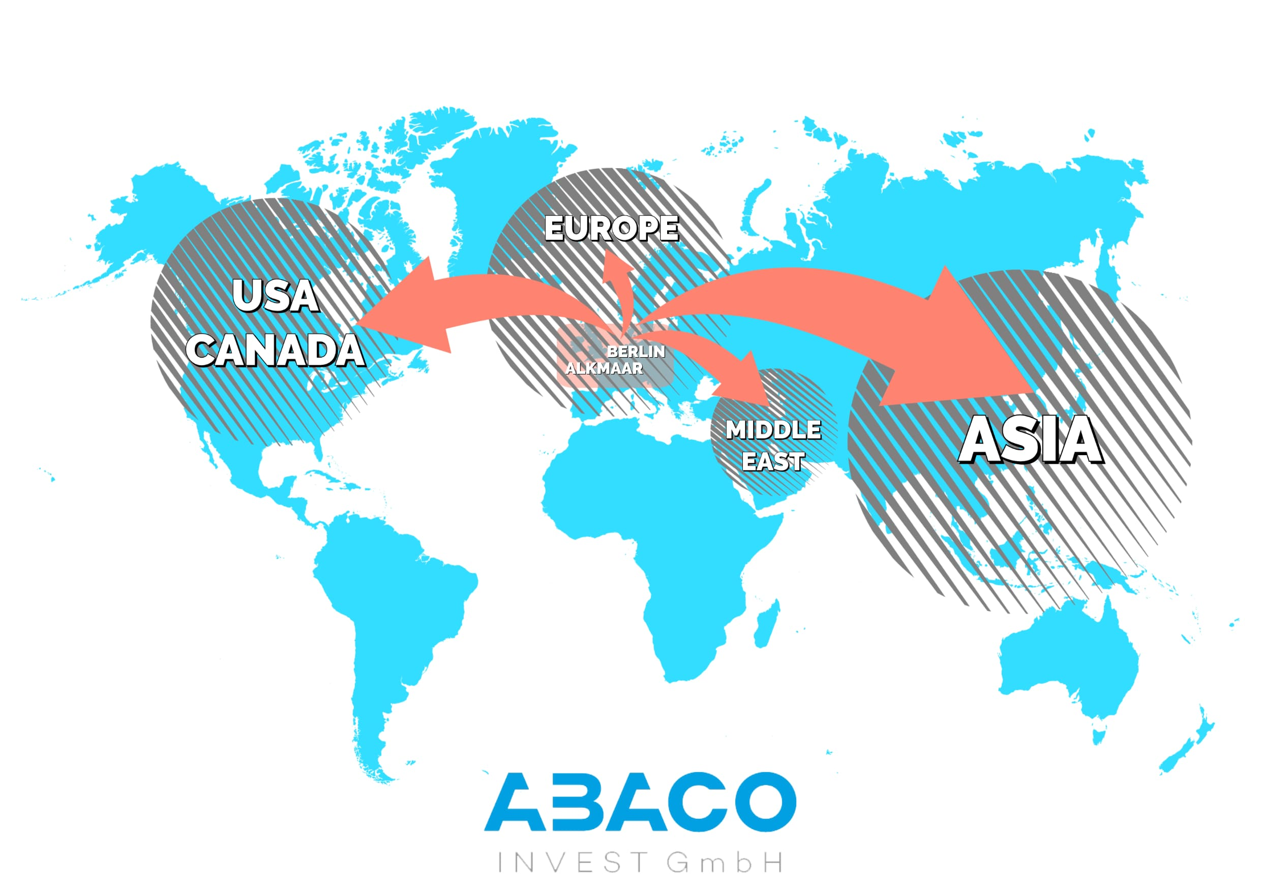 Abaco Invest GmbH. FMCG (Fast Moving Consuming Goods) and NON-FOOD products international trade